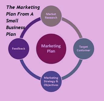 Free professional business plan template